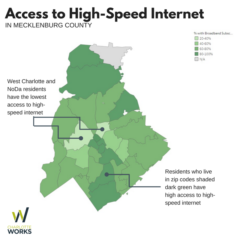 Digital access is critical for Charlotte's residents and its workforce system