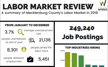 Labor Market Review 2018